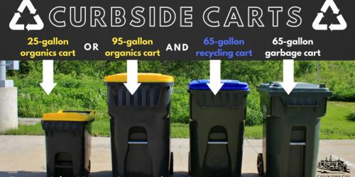 An image of curbside carts