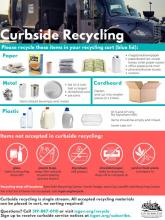 Curbside Recycling Guide