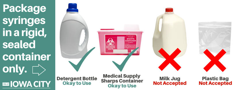 contain syringes and sharps in a rigid container