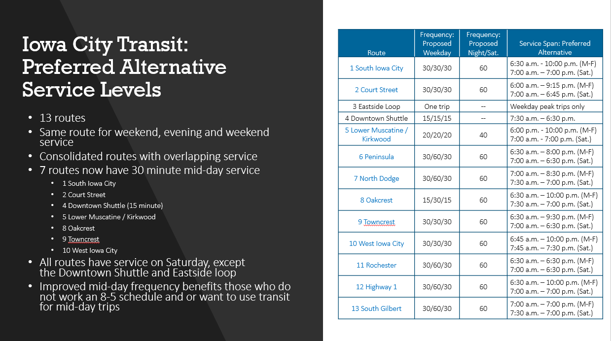 A chart with preferred alternative routes for transit.